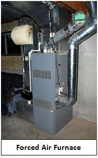 I Ve Got To Replace My Heating System What Are My Options